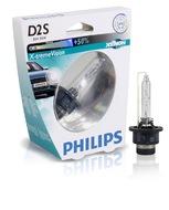 Расширение ассортимента штатных ксеноновых ламп D2S